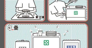 為避免資源錯置 造成環境汙染<br>花蓮縣環保局積極輔導業者落實紙餐具回收