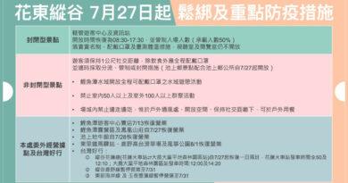 花東縱谷國家風景區27日起重點防疫措施